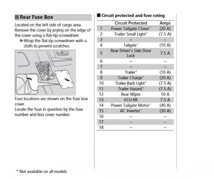 using a switched empty fuse slots in 2014 odyssey ex rh odyclub com 2014 honda odyssey fuse box diagram