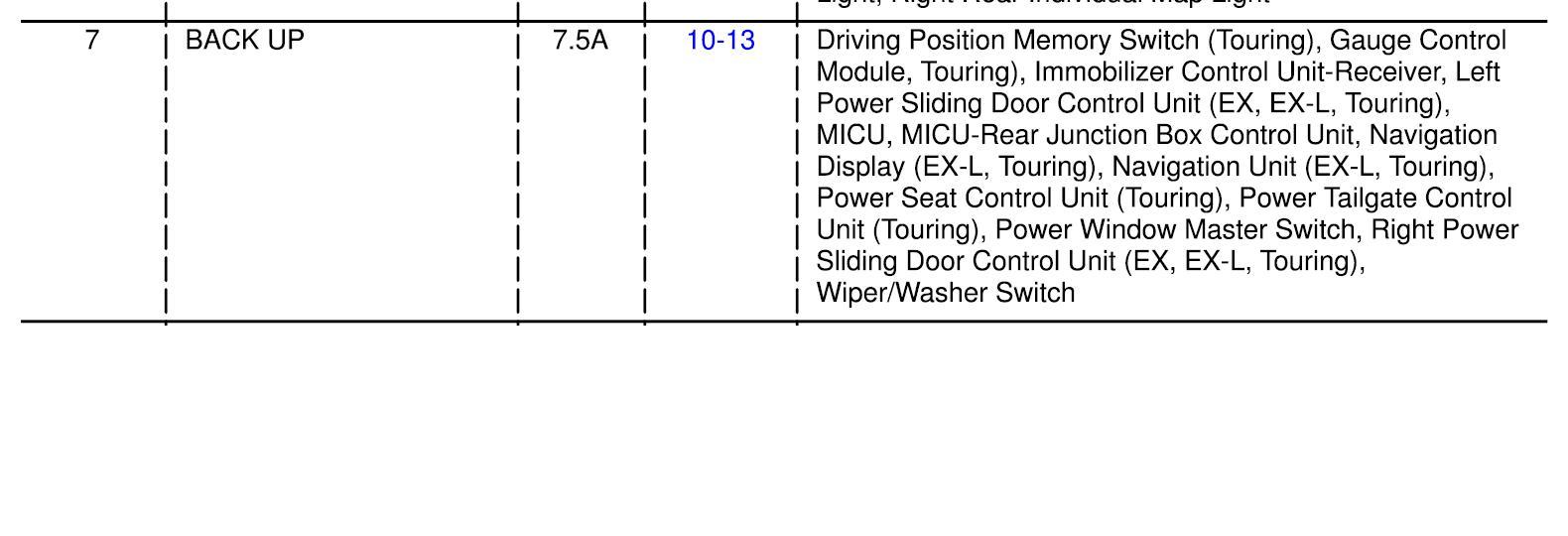 Diagnosing a power draw | Honda Odyssey Forum on odyssey transmission diagram, odyssey parts diagram, odyssey fuse diagram, 2005 honda odyssey electrical diagram, odyssey engine diagram,