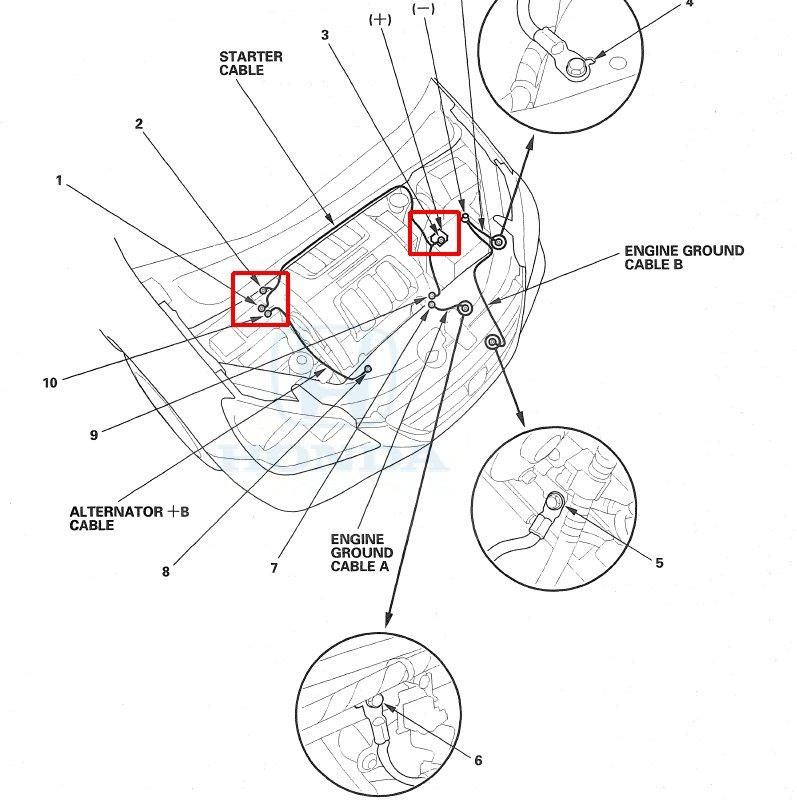 honda odyssey alternator wiring diagram