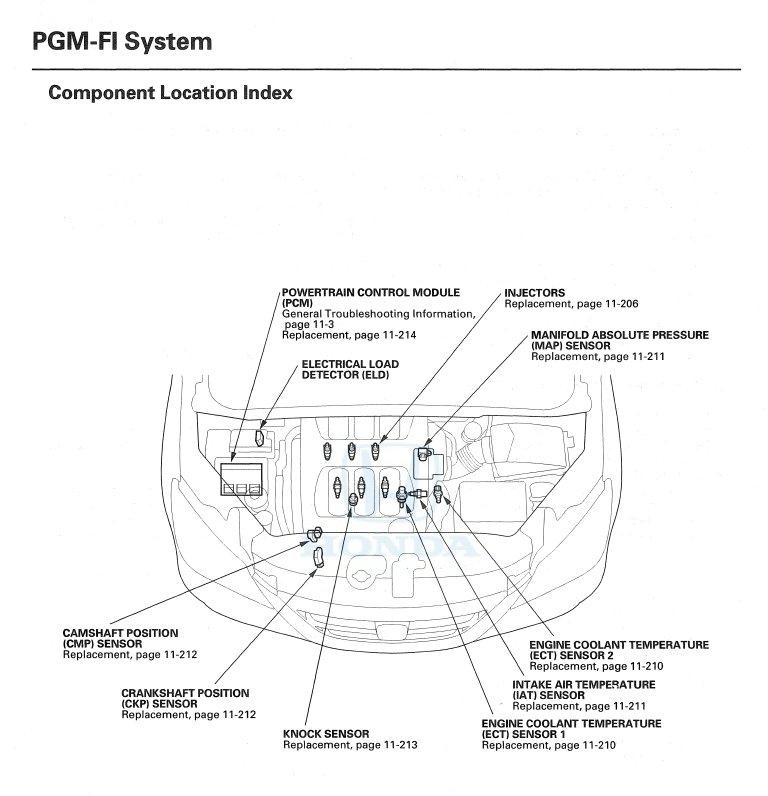 Need pics of PGM-F1 location in 2005 Odyssey-honda-pgmfi.jpg