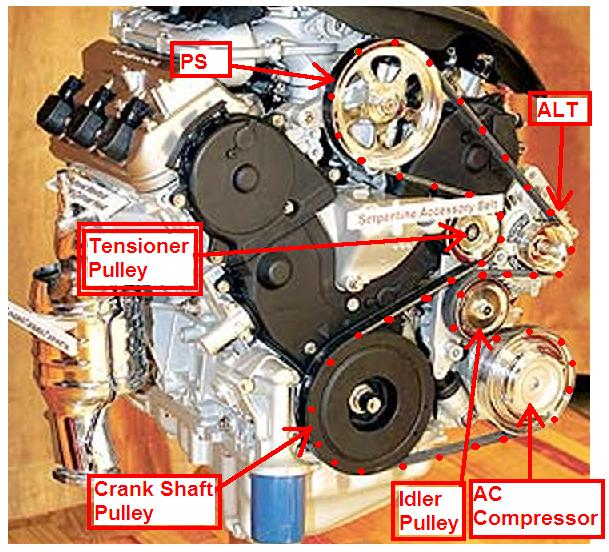 likewise Faja Honda Pilot also  further Dc Fd together with Honda Odyssey Serpentine Belt Diagram Admirable Timing Belt Replacement Honda Accord V Of Honda Odyssey Serpentine Belt Diagram. on 2005 honda pilot serpentine belt routing