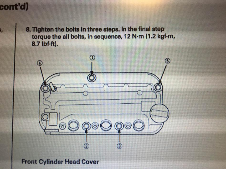 2005 valve cover gasket replacement-img_3559.jpg