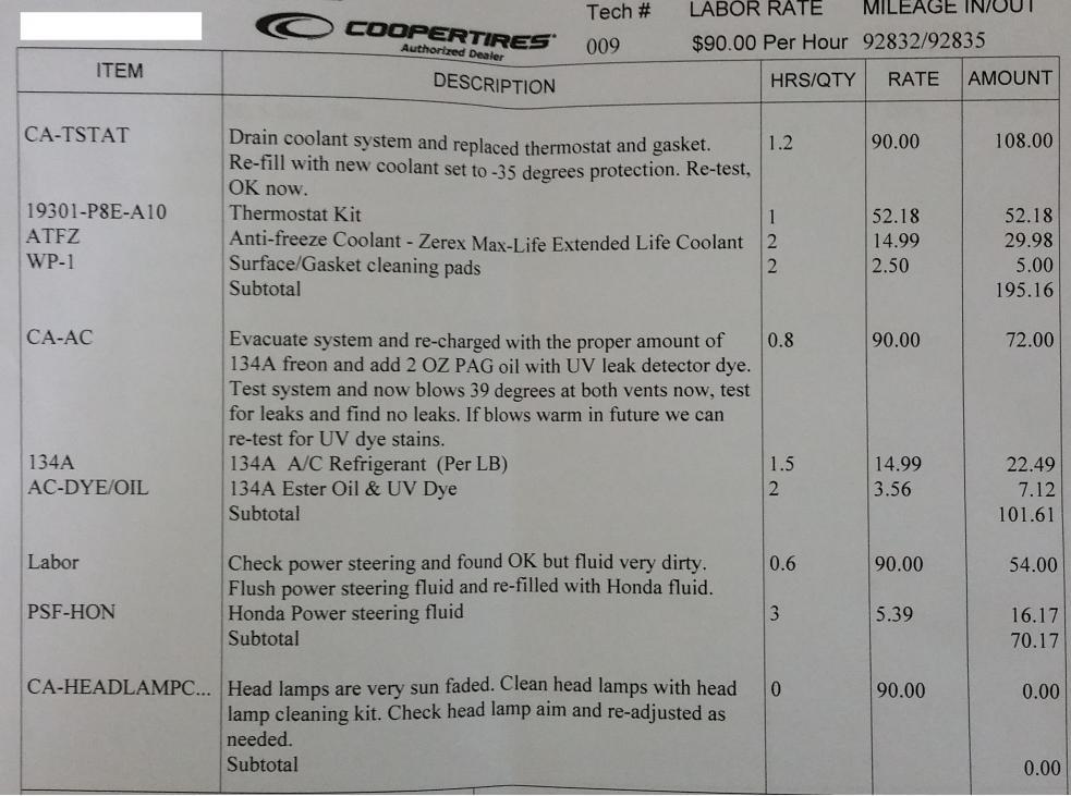 2008 Honda Odyssey Exl 100k Maintenance Details And Cost