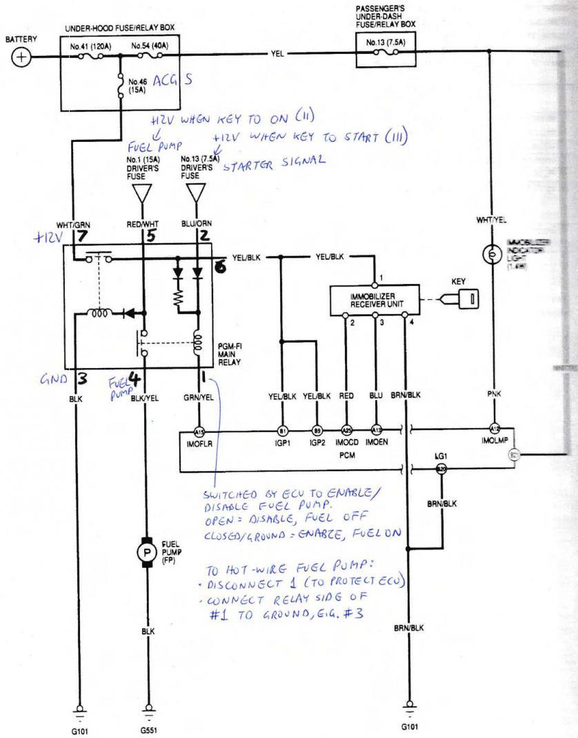 2003 Honda Odyssey Fuel Pump Wiring Diagram
