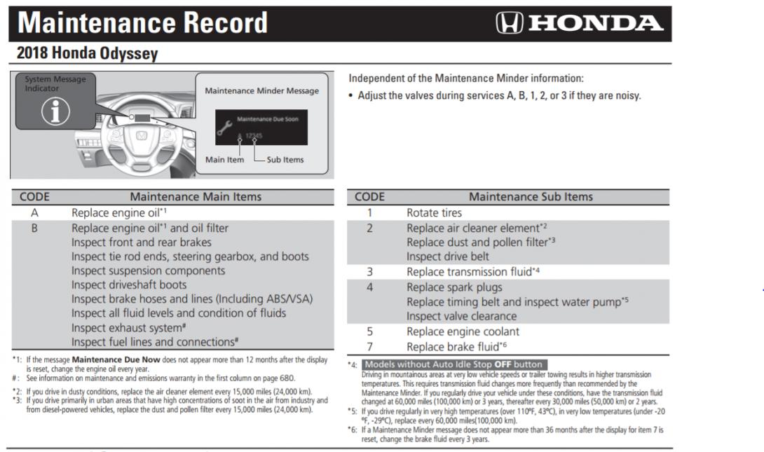 Marvelous 2018 Maintenance Maintenance Record
