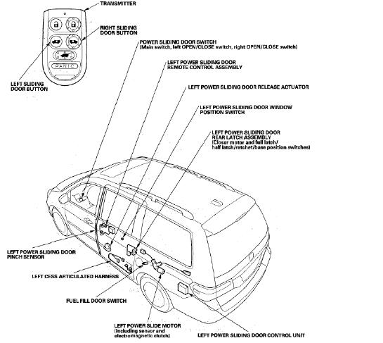 05 odyssey sliding door broken – Honda Odyssey Door Fuse Box
