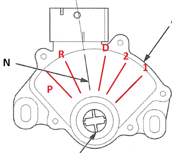 P1717 Transmission Range Switch (Safety Neutral Switch) fix with pics