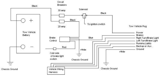 brake controller installation honda odyssey forum 2003 chevrolet trailblazer factory radio wiring diagram repair guides