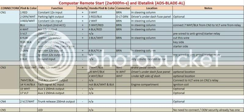 Installed Compustar Remote Starter On 07 Exl