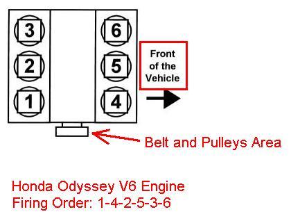 2010 firing order and cylinder locations | Honda Odyssey Forum